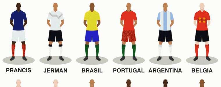 Piala Dunia 2018: Sejarah tak berpihak kepada Jerman atau Brasil, lalu siapa yang bisa juara?